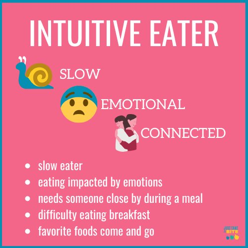 Intuitive Eater